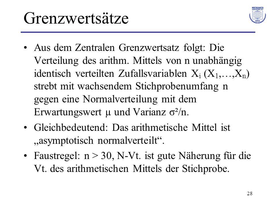 28 Grenzwertsätze Aus dem Zentralen Grenzwertsatz folgt: Die Verteilung des arithm. Mittels von n unabhängig identisch verteilten Zufallsvariablen X i