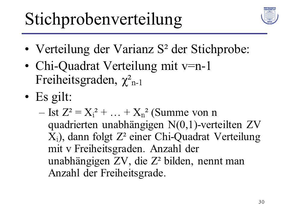 30 Stichprobenverteilung Verteilung der Varianz S² der Stichprobe: Chi-Quadrat Verteilung mit v=n-1 Freiheitsgraden, χ² n-1 Es gilt: –Ist Z² = X i ² +