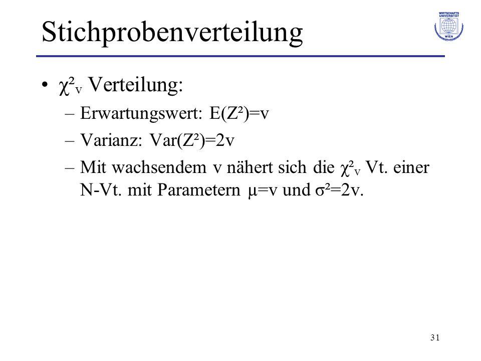 31 Stichprobenverteilung χ² v Verteilung: –Erwartungswert: E(Z²)=v –Varianz: Var(Z²)=2v –Mit wachsendem v nähert sich die χ² v Vt. einer N-Vt. mit Par
