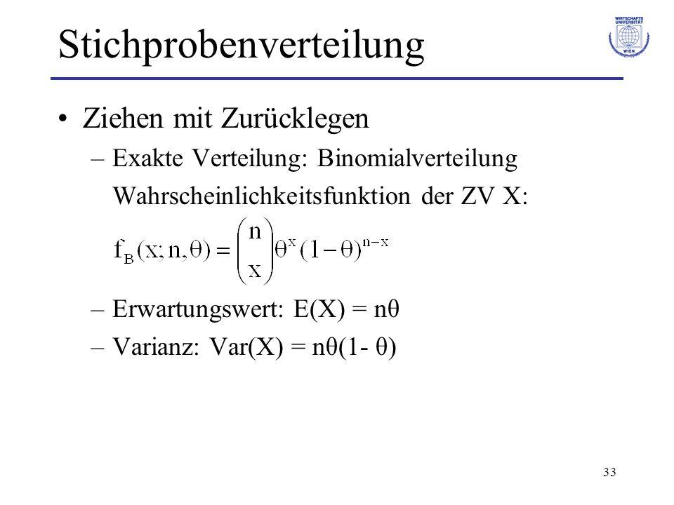 33 Stichprobenverteilung Ziehen mit Zurücklegen –Exakte Verteilung: Binomialverteilung Wahrscheinlichkeitsfunktion der ZV X: –Erwartungswert: E(X) = n