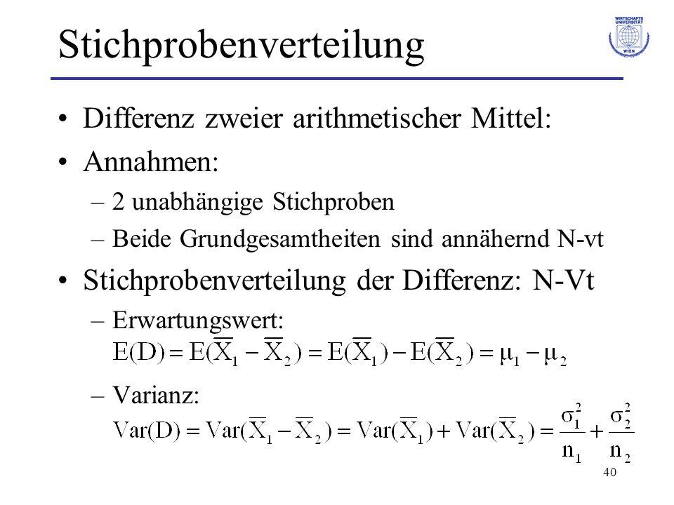 40 Stichprobenverteilung Differenz zweier arithmetischer Mittel: Annahmen: –2 unabhängige Stichproben –Beide Grundgesamtheiten sind annähernd N-vt Sti