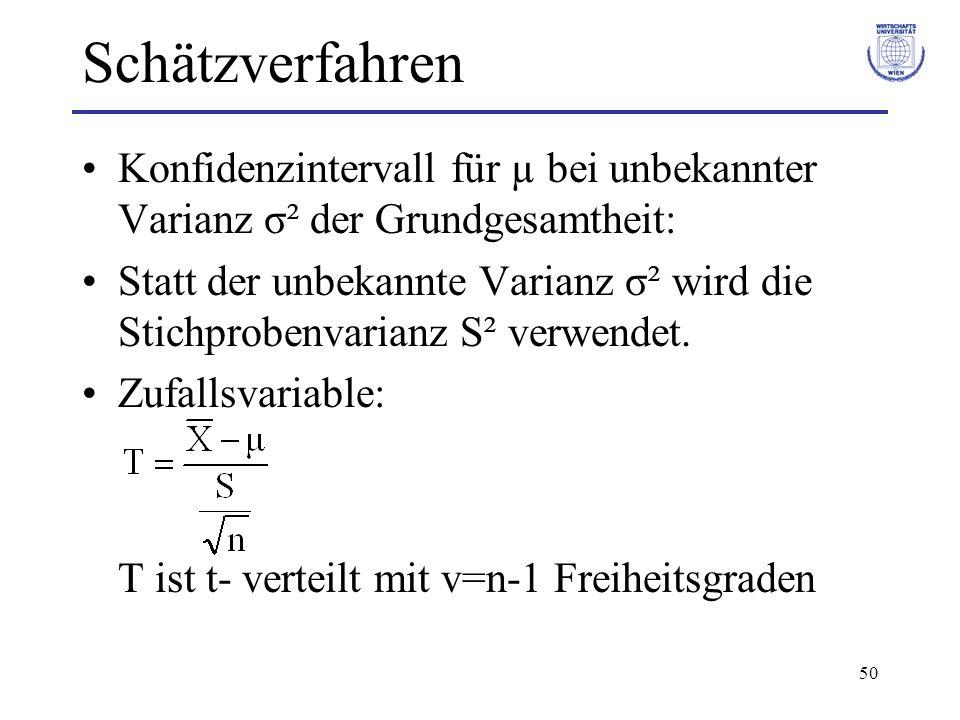 50 Schätzverfahren Konfidenzintervall für µ bei unbekannter Varianz σ² der Grundgesamtheit: Statt der unbekannte Varianz σ² wird die Stichprobenvarian