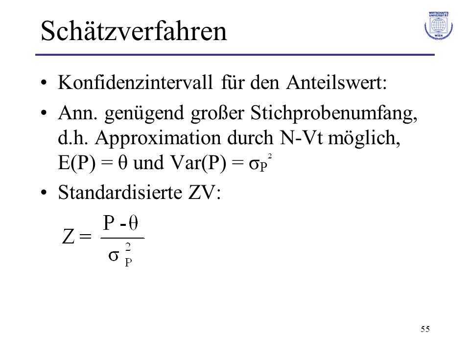 55 Schätzverfahren Konfidenzintervall für den Anteilswert: Ann. genügend großer Stichprobenumfang, d.h. Approximation durch N-Vt möglich, E(P) = θ und