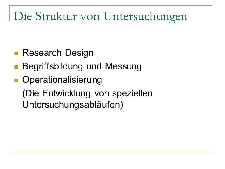 Die Struktur von Untersuchungen Research Design Begriffsbildung und Messung Operationalisierung (Die Entwicklung von speziellen Untersuchungsabläufen)