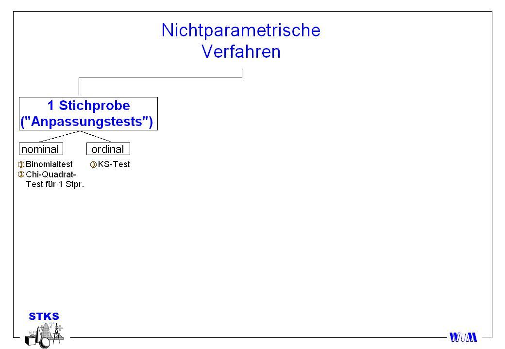 Nichtparametrische Tests Chi-Quadrat-Test Häufigkeiten NPAR TEST /CHISQUARE=kauf /EXPECTED=0.27 0.3 0.1 0.08 0.25 /MISSING ANALYSIS.
