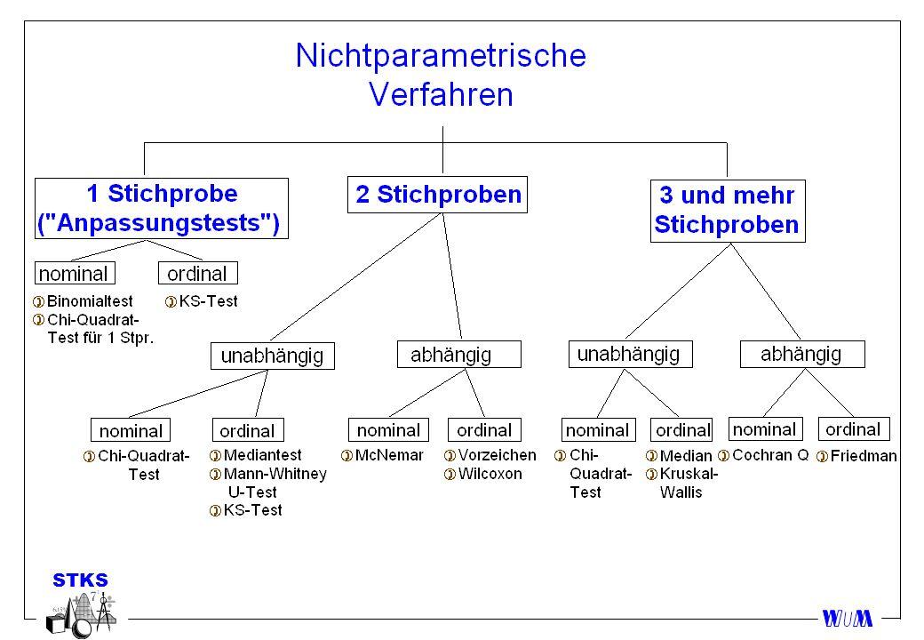 STKS NPAR TEST /WILCOXON=flnr1 WITH flnr6 (PAIRED) /MISSING ANALYSIS.