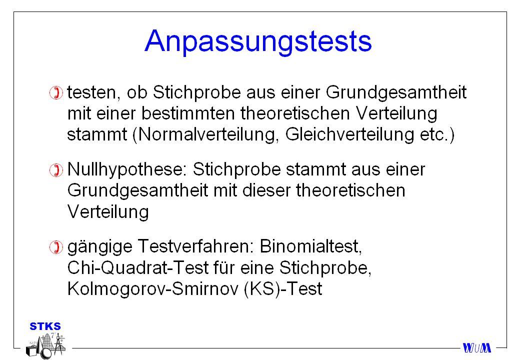 Übersicht KS-Tests (Modifikationen) KS Test ohne Korrektur KS Test mit Korrektur KS Test Shapiro-Wilks KS Test Lilliefors KS Test Lilliefors + Ersatztest (Schiefe/Wölbung) Mittelwert und Verteilung bekannt n < 5050 < n <= 100n > 100 janein n > 100 + Ersatztest (Schiefe/Wölbung)