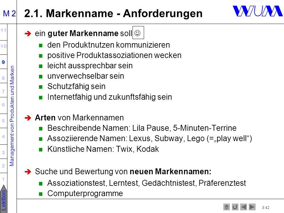 Management von Produkten und Marken 11 10 9 8 7 6 5 4 3 2 1 Lektion M 2 3/42 2.1. Markenname - Anforderungen ein guter Markenname soll den Produktnutz