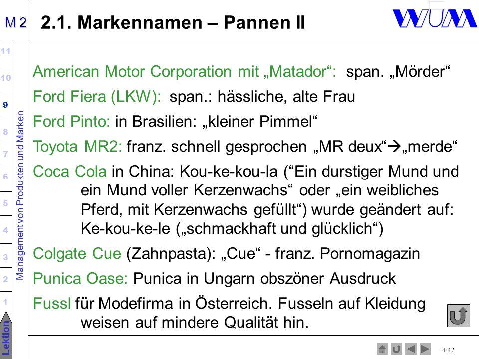 Management von Produkten und Marken 11 10 9 8 7 6 5 4 3 2 1 Lektion M 2 4/42 2.1. Markennamen – Pannen II American Motor Corporation mit Matador: span