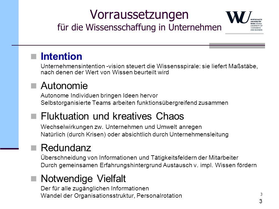 3 3 Vorraussetzungen für die Wissensschaffung in Unternehmen Intention Unternehmensintention -vision steuert die Wissensspirale: sie liefert Maßstäbe,