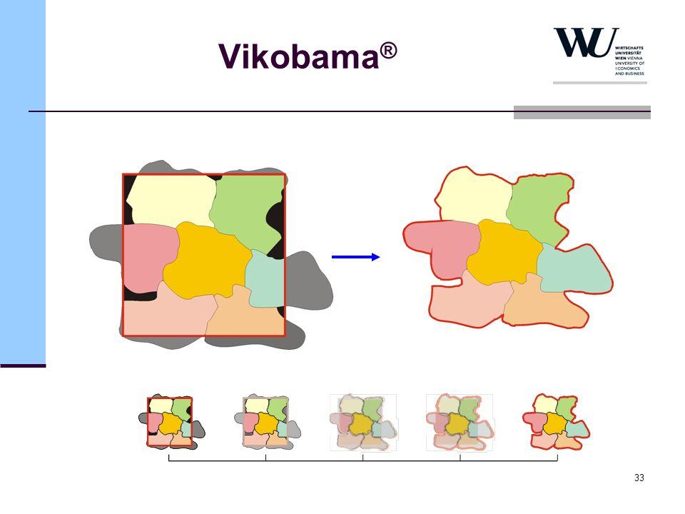 33 Vikobama ®