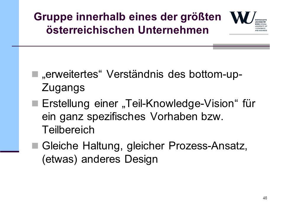 48 Gruppe innerhalb eines der größten österreichischen Unternehmen erweitertes Verständnis des bottom-up- Zugangs Erstellung einer Teil-Knowledge-Visi