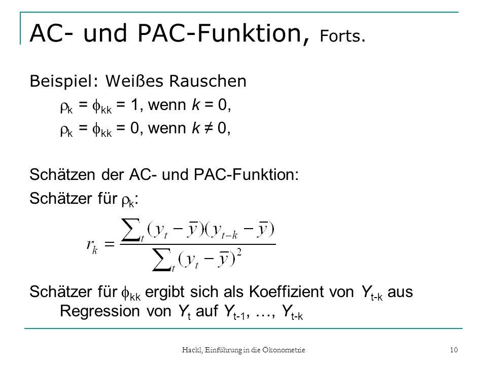Hackl, Einführung in die Ökonometrie 10 AC- und PAC-Funktion, Forts. Beispiel: Weißes Rauschen k = kk = 1, wenn k = 0, k = kk = 0, wenn k 0, Schätzen