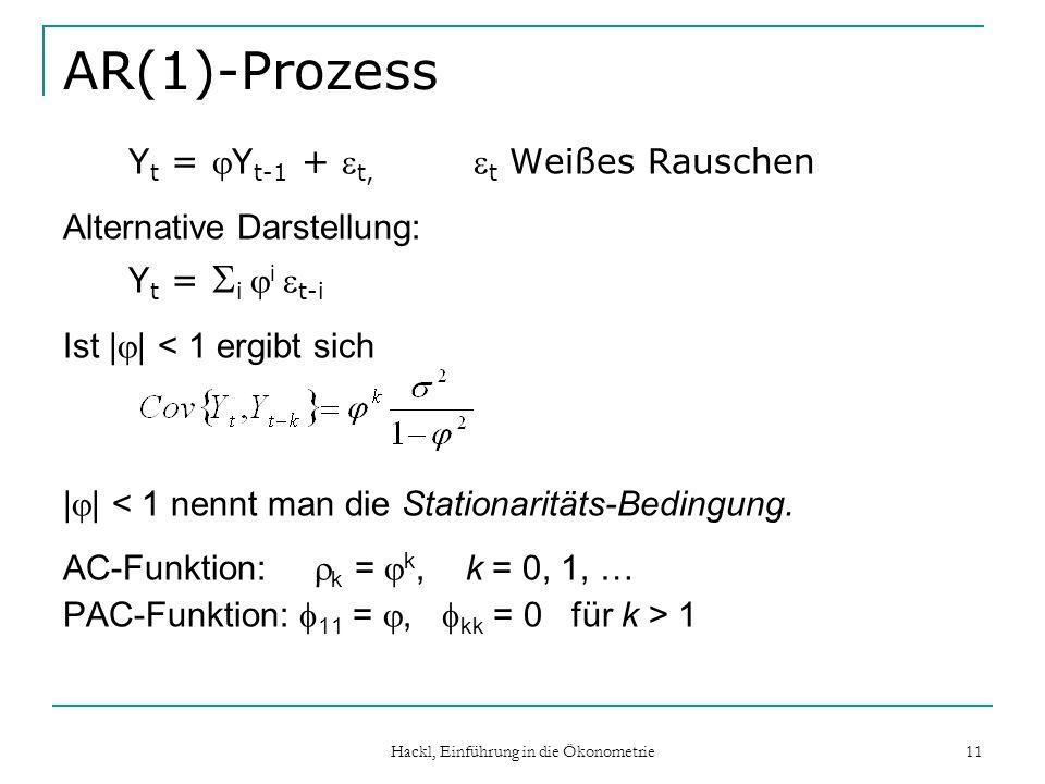 Hackl, Einführung in die Ökonometrie 11 AR(1)-Prozess Y t = Y t-1 + t, t Weißes Rauschen Alternative Darstellung: Y t = i i t-i Ist | | < 1 ergibt sic