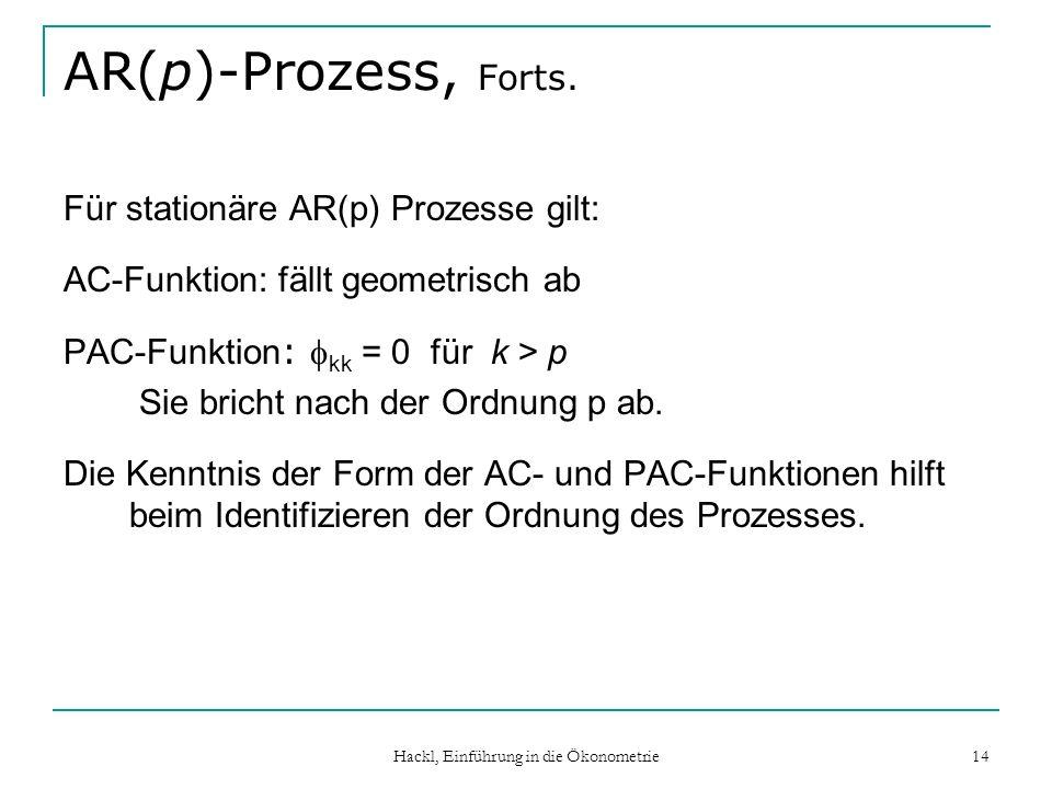 Hackl, Einführung in die Ökonometrie 14 AR(p)-Prozess, Forts. Für stationäre AR(p) Prozesse gilt: AC-Funktion: fällt geometrisch ab PAC-Funktion : kk