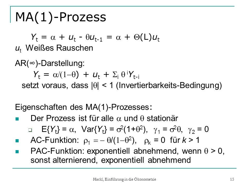 Hackl, Einführung in die Ökonometrie 15 MA(1)-Prozess Y t = + u t - u t-1 = + (L)u t u t Weißes Rauschen AR()-Darstellung: Y t = ) + u t + i i Y t-i s