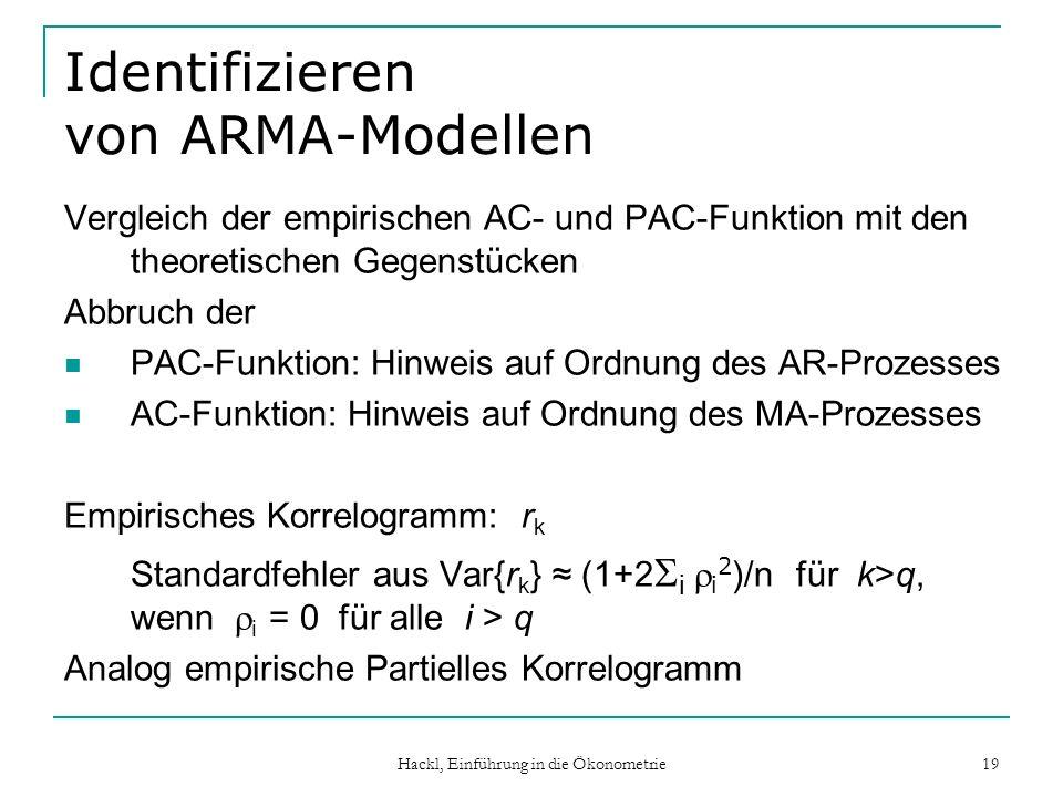 Hackl, Einführung in die Ökonometrie 19 Identifizieren von ARMA-Modellen Vergleich der empirischen AC- und PAC-Funktion mit den theoretischen Gegenstü