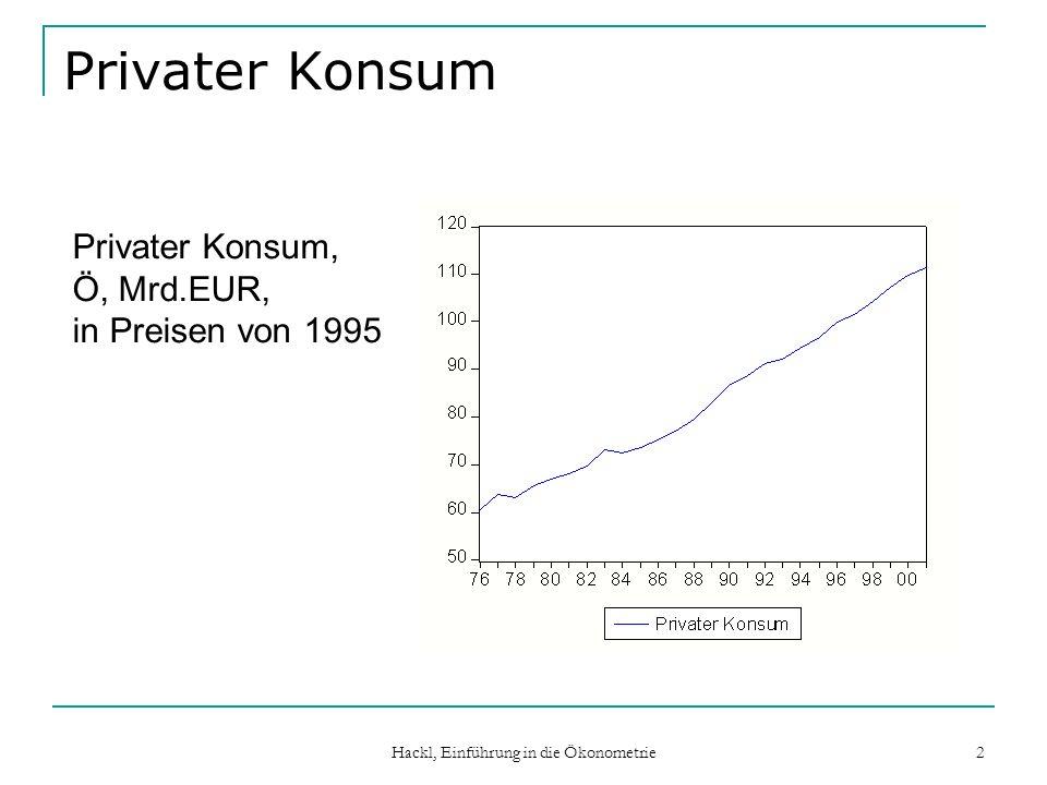 Hackl, Einführung in die Ökonometrie 2 Privater Konsum Privater Konsum, Ö, Mrd.EUR, in Preisen von 1995