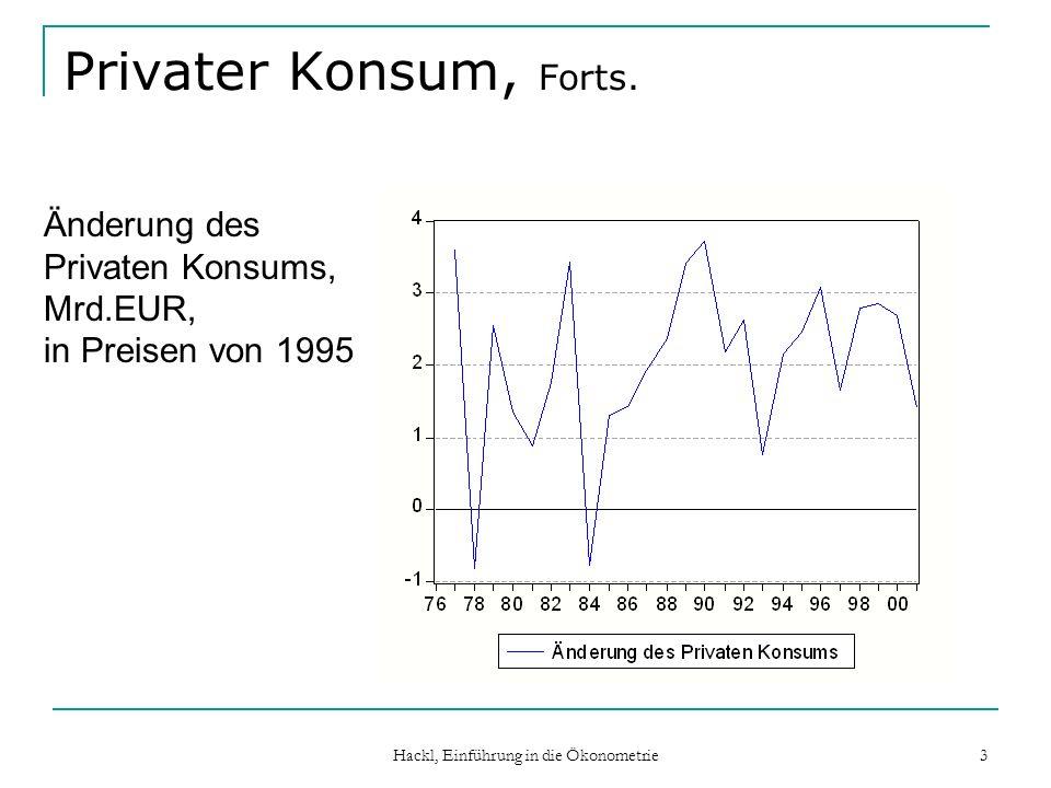Hackl, Einführung in die Ökonometrie 3 Privater Konsum, Forts. Änderung des Privaten Konsums, Mrd.EUR, in Preisen von 1995