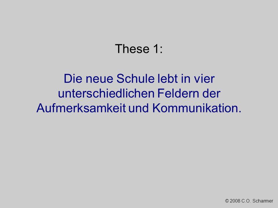 © 2008 C.O. Scharmer These 1: Die neue Schule lebt in vier unterschiedlichen Feldern der Aufmerksamkeit und Kommunikation.