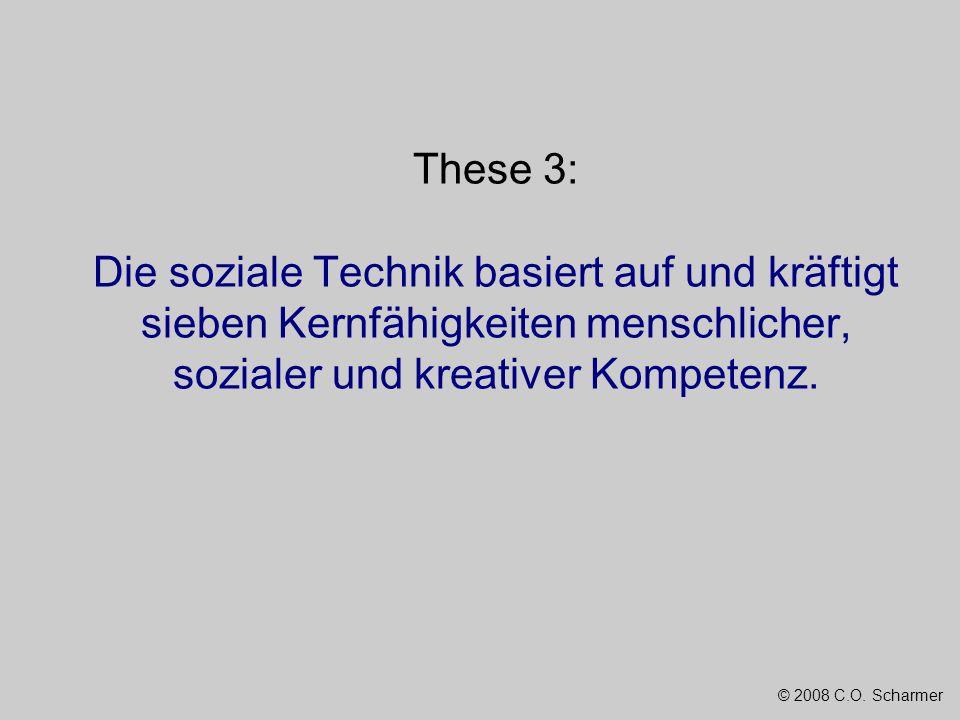 © 2008 C.O. Scharmer These 3: Die soziale Technik basiert auf und kräftigt sieben Kernfähigkeiten menschlicher, sozialer und kreativer Kompetenz.