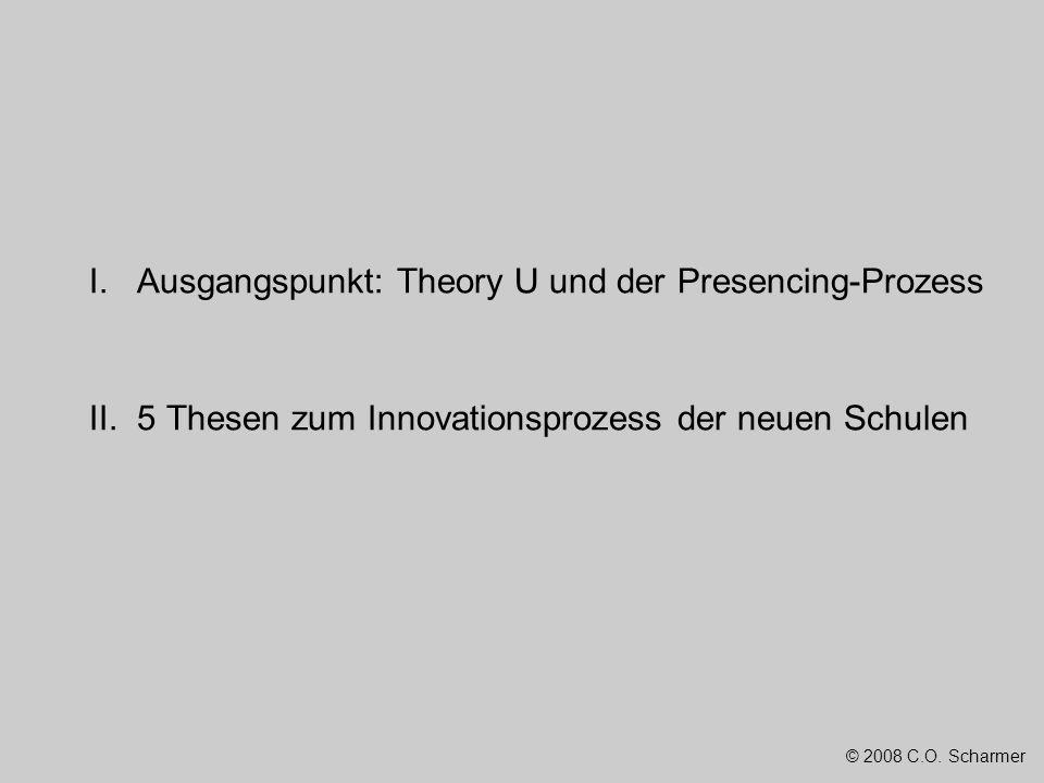 © 2008 C.O. Scharmer I. Ausgangspunkt: Theory U und der Presencing-Prozess II. 5 Thesen zum Innovationsprozess der neuen Schulen