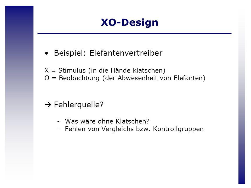 XO-Design Beispiel: Elefantenvertreiber X = Stimulus (in die Hände klatschen) O = Beobachtung (der Abwesenheit von Elefanten) Fehlerquelle? -Was wäre