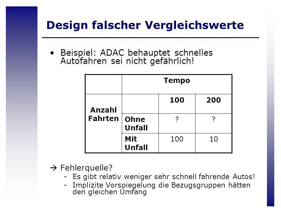 Beispiel: ADAC behauptet schnelles Autofahren sei nicht gefährlich! Fehlerquelle? -Es gibt relativ weniger sehr schnell fahrende Autos! -Implizite Vor