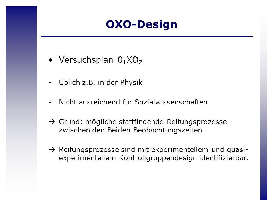 OXO-Design Versuchsplan 0 1 XO 2 -Üblich z.B. in der Physik -Nicht ausreichend für Sozialwissenschaften Grund: mögliche stattfindende Reifungsprozesse