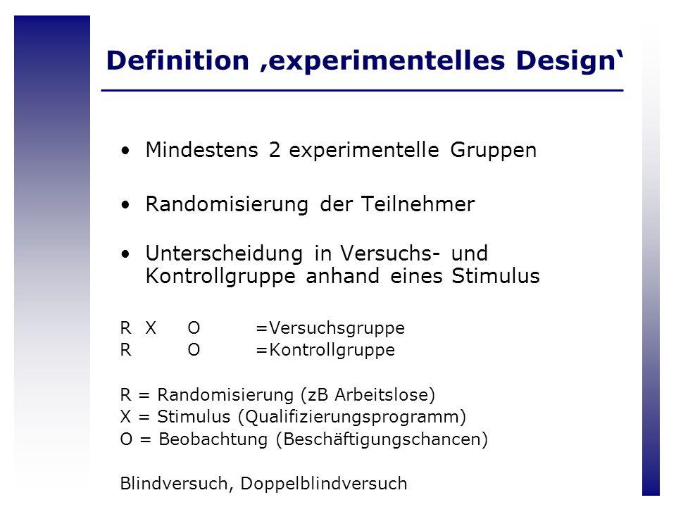 Definition experimentelles Design Mindestens 2 experimentelle Gruppen Randomisierung der Teilnehmer Unterscheidung in Versuchs- und Kontrollgruppe anh