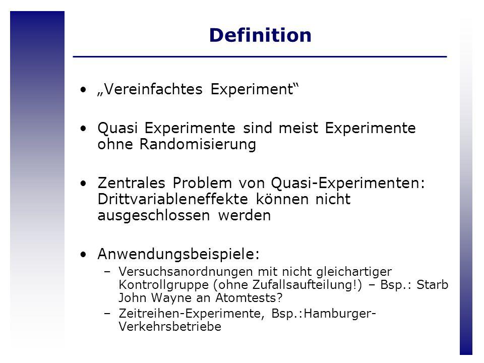 Definition Vereinfachtes Experiment Quasi Experimente sind meist Experimente ohne Randomisierung Zentrales Problem von Quasi-Experimenten: Drittvariableneffekte können nicht ausgeschlossen werden Anwendungsbeispiele: –Versuchsanordnungen mit nicht gleichartiger Kontrollgruppe (ohne Zufallsaufteilung!) – Bsp.: Starb John Wayne an Atomtests.