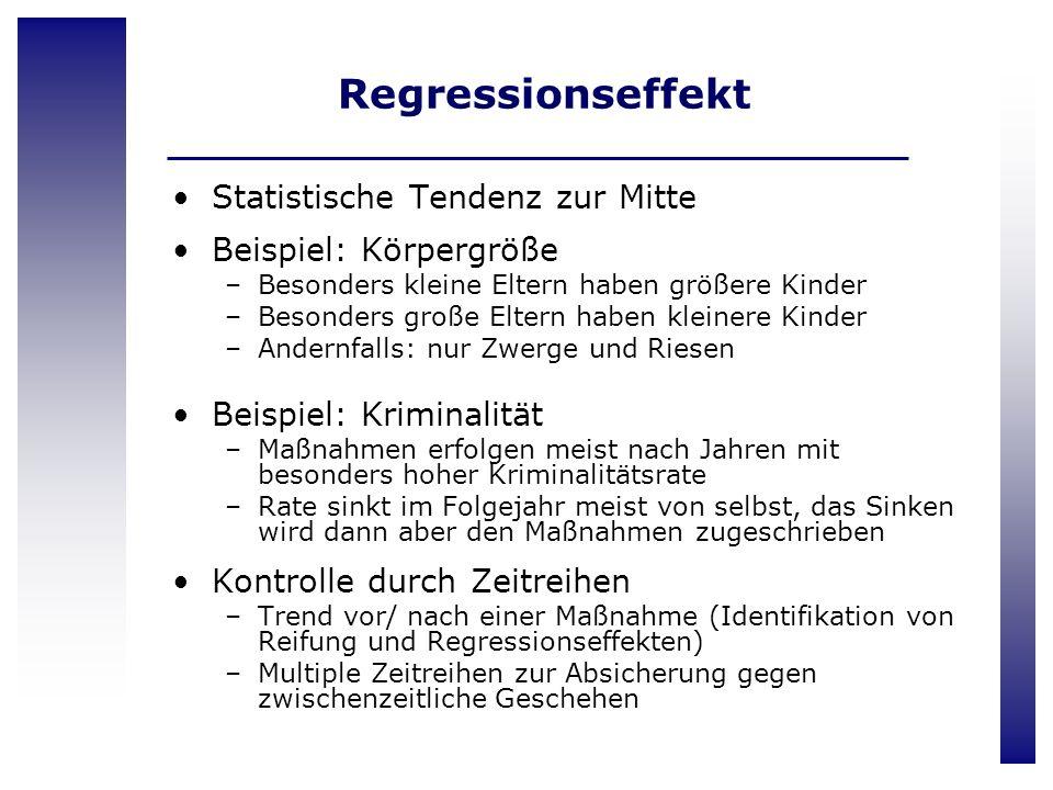 Regressionseffekt Statistische Tendenz zur Mitte Beispiel: Körpergröße –Besonders kleine Eltern haben größere Kinder –Besonders große Eltern haben kle