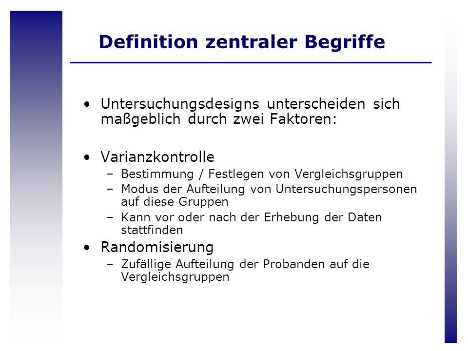 Definition zentraler Begriffe Untersuchungsdesigns unterscheiden sich maßgeblich durch zwei Faktoren: Varianzkontrolle –Bestimmung / Festlegen von Ver