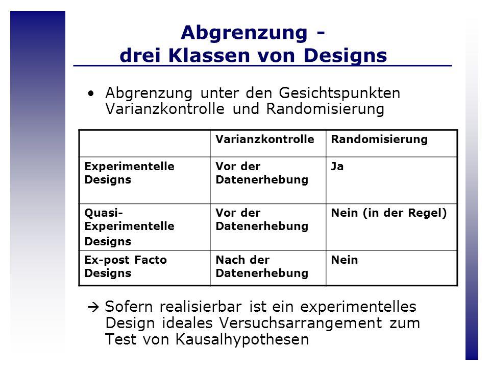 Abgrenzung - drei Klassen von Designs Abgrenzung unter den Gesichtspunkten Varianzkontrolle und Randomisierung Sofern realisierbar ist ein experimente