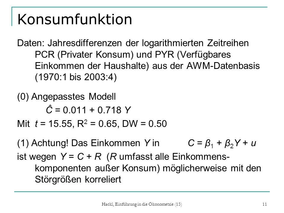 Hackl, Einführung in die Ökonometrie (15) 11 Konsumfunktion Daten: Jahresdifferenzen der logarithmierten Zeitreihen PCR (Privater Konsum) und PYR (Ver
