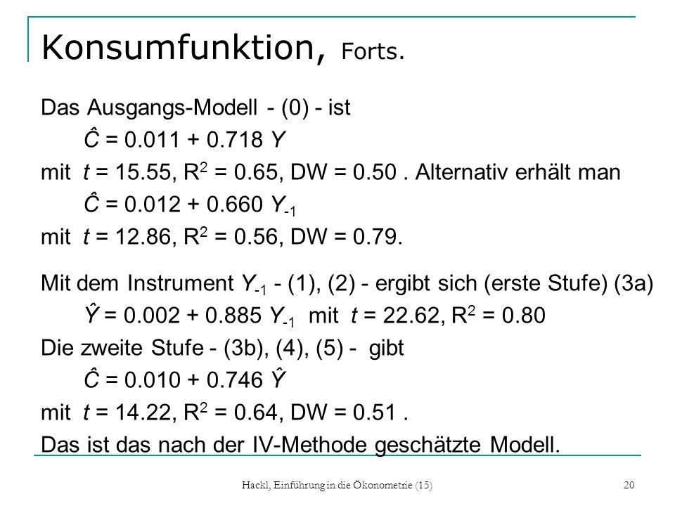 Hackl, Einführung in die Ökonometrie (15) 20 Konsumfunktion, Forts. Das Ausgangs-Modell - (0) - ist Ĉ = 0.011 + 0.718 Y mit t = 15.55, R 2 = 0.65, DW