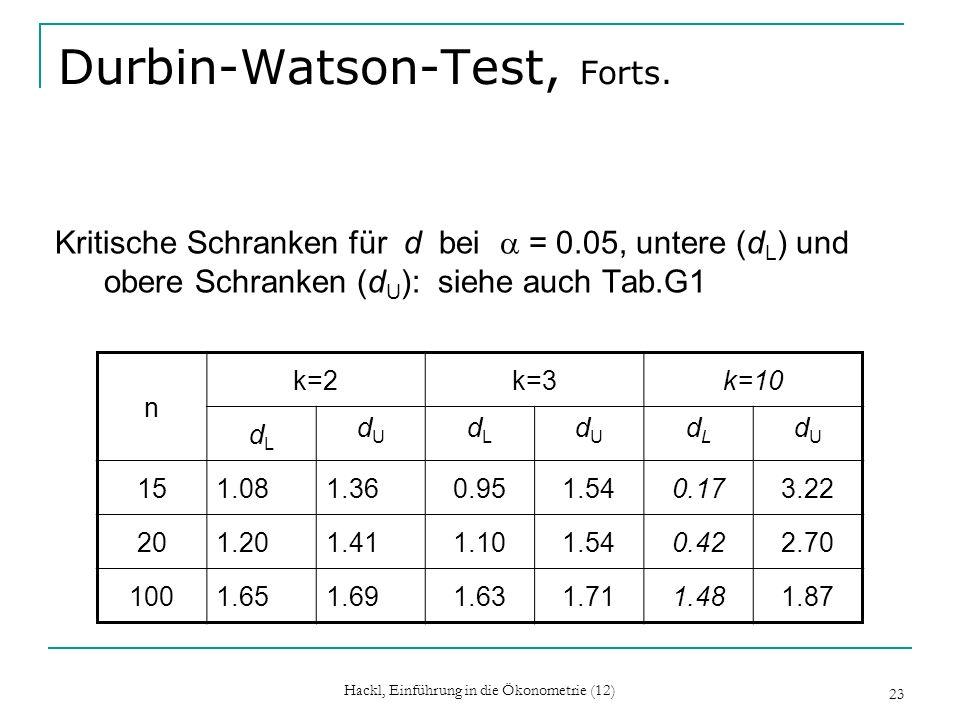 Hackl, Einführung in die Ökonometrie (12) 23 Durbin-Watson-Test, Forts. Kritische Schranken für d bei = 0.05, untere (d L ) und obere Schranken (d U )
