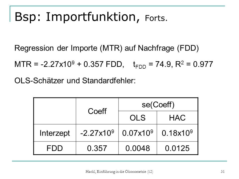 Hackl, Einführung in die Ökonometrie (12) 31 Bsp: Importfunktion, Forts. Regression der Importe (MTR) auf Nachfrage (FDD) MTR = -2.27x10 9 + 0.357 FDD