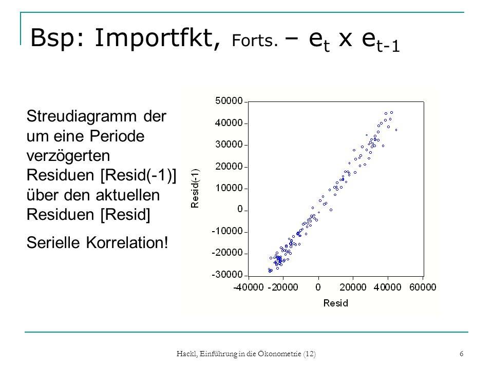 Hackl, Einführung in die Ökonometrie (12) 6 Bsp: Importfkt, Forts. – e t x e t-1 Streudiagramm der um eine Periode verzögerten Residuen [Resid(-1)] üb