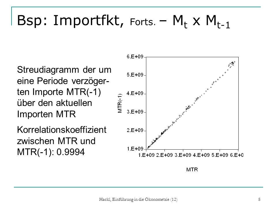 Hackl, Einführung in die Ökonometrie (12) 19 Konsequenzen von Autokorrelation in den Residuen Der Schätzer s 2 = e e/(n-k) der Varianz der Störgrößen 2 unterschätzt 2 (e: Vektor der OLS-Residuen) Ist u ein AR(1)-Prozess mit φ > 0, werden die Stadardfehler der geschätzten Koeffizienten unterschätzt.