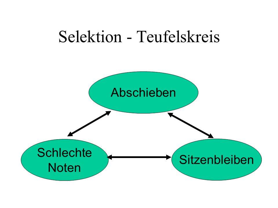 Selektion - Teufelskreis Abschieben Schlechte Noten Sitzenbleiben