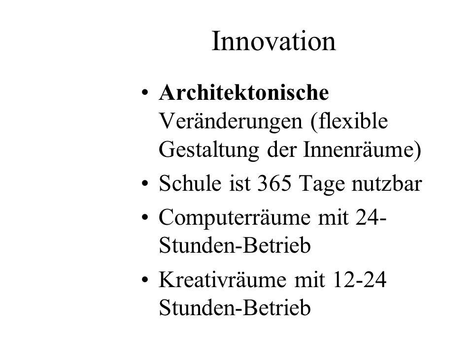Innovation Architektonische Veränderungen (flexible Gestaltung der Innenräume) Schule ist 365 Tage nutzbar Computerräume mit 24- Stunden-Betrieb Kreat