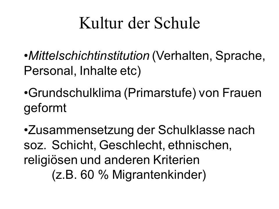 Kultur der Schule Mittelschichtinstitution (Verhalten, Sprache, Personal, Inhalte etc) Grundschulklima (Primarstufe) von Frauen geformt Zusammensetzun
