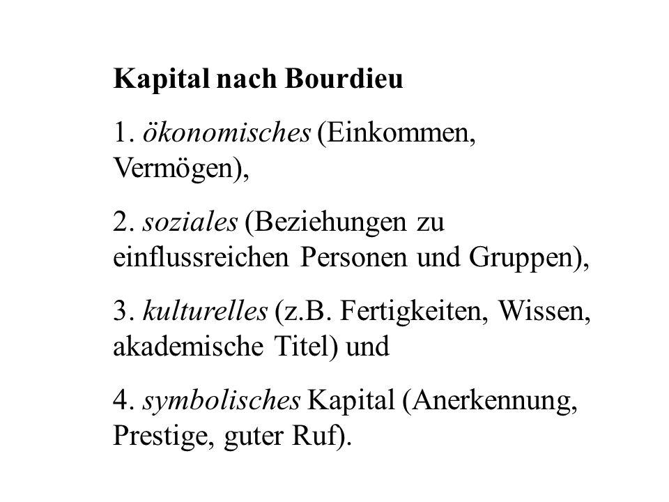 Kapital nach Bourdieu 1. ökonomisches (Einkommen, Vermögen), 2. soziales (Beziehungen zu einflussreichen Personen und Gruppen), 3. kulturelles (z.B. F