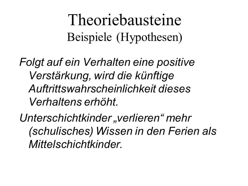 Theoriebausteine Beispiele (Hypothesen) Folgt auf ein Verhalten eine positive Verstärkung, wird die künftige Auftrittswahrscheinlichkeit dieses Verhal