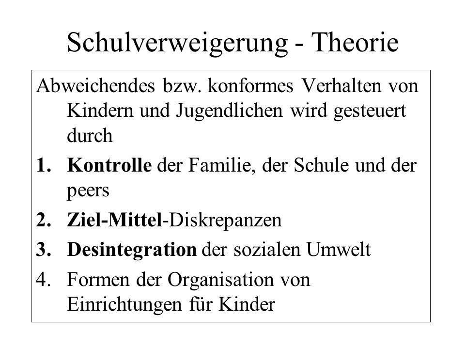 Schulverweigerung - Theorie Abweichendes bzw. konformes Verhalten von Kindern und Jugendlichen wird gesteuert durch 1.Kontrolle der Familie, der Schul