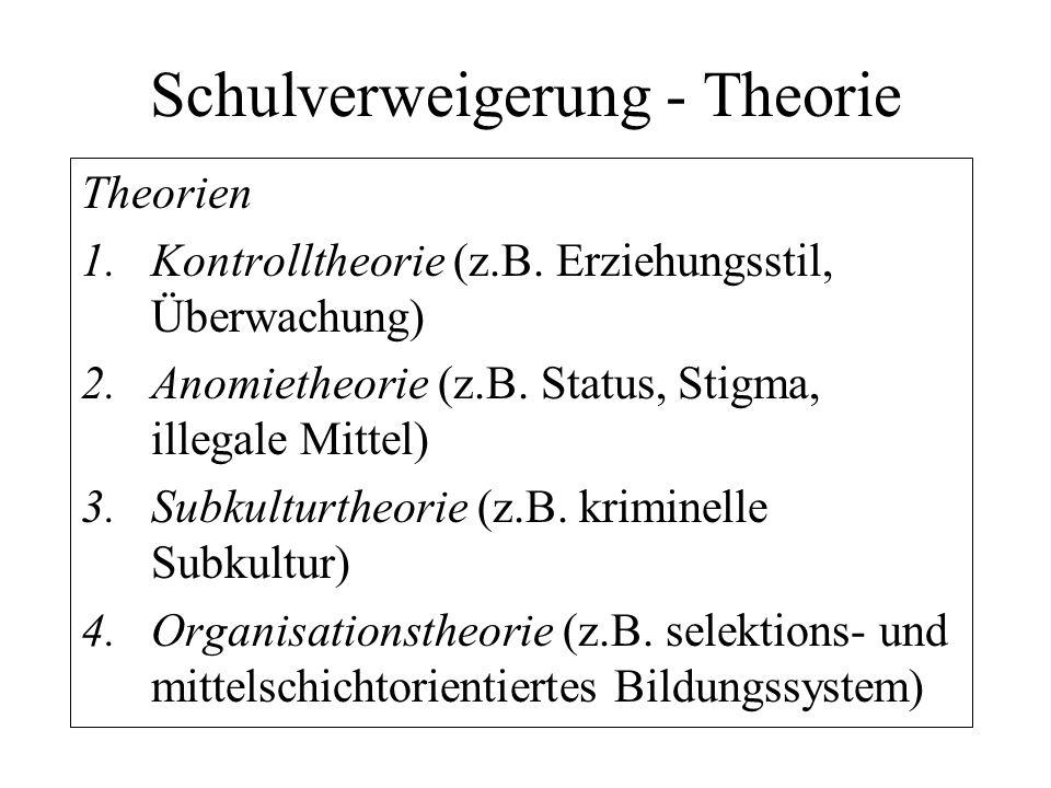 Schulverweigerung - Theorie Theorien 1.Kontrolltheorie (z.B. Erziehungsstil, Überwachung) 2.Anomietheorie (z.B. Status, Stigma, illegale Mittel) 3.Sub