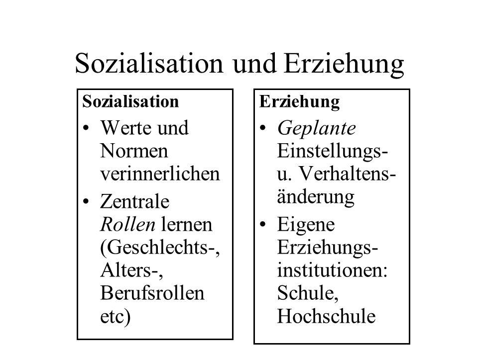 Sozialisation und Erziehung Sozialisation Werte und Normen verinnerlichen Zentrale Rollen lernen (Geschlechts-, Alters-, Berufsrollen etc) Erziehung G