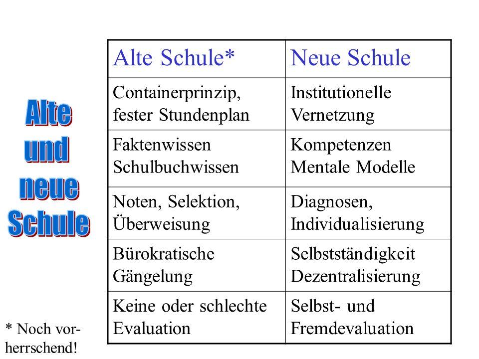 Alte Schule*Neue Schule Containerprinzip, fester Stundenplan Institutionelle Vernetzung Faktenwissen Schulbuchwissen Kompetenzen Mentale Modelle Noten