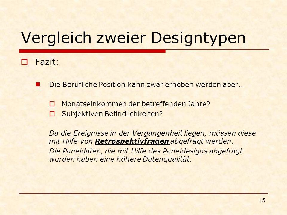 15 Vergleich zweier Designtypen Fazit: Die Berufliche Position kann zwar erhoben werden aber.. Monatseinkommen der betreffenden Jahre? Subjektiven Bef